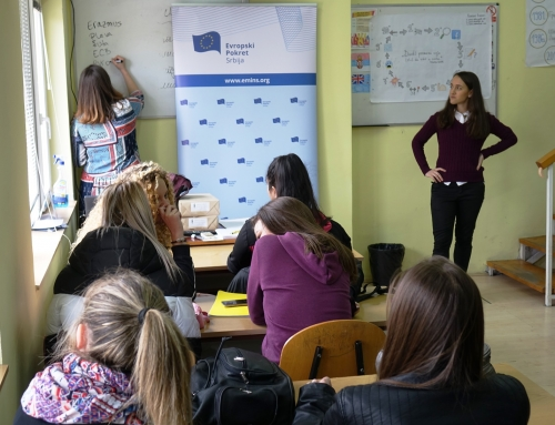 EU is Mobility Say Youth in Zaječar