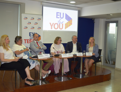 Is There Political Will in the EU for Western Balkans Integration?