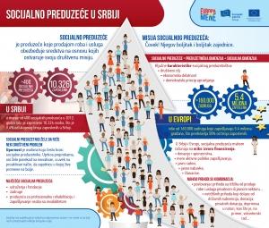 Socijalno preduzeće u Srbiji